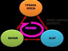 kebijakan k3 perusahaan konstruksi